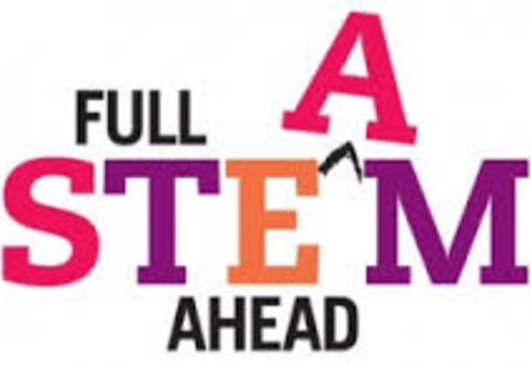 The Movement from STEM to STEAM