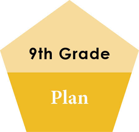 In 9th Grade, the focus is on Planning