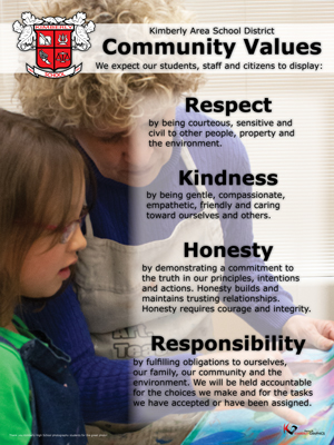 Community Values Poster 2