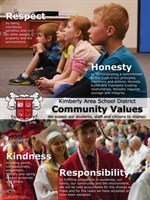 Community Values Poster