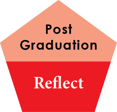 After graduation, alumni asked to Reflect
