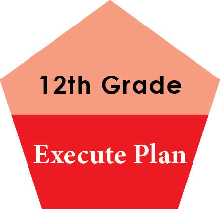 Execute Plan during Senior Year