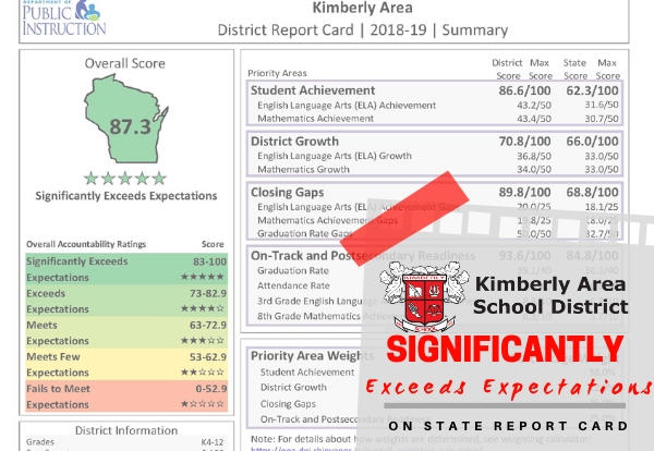 Screenshot of the District's 2018-19 Report Card