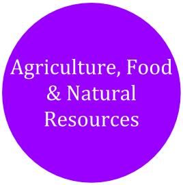 Agriculture, Food & Natural Resources cluster