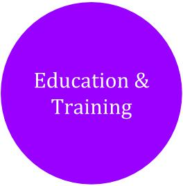 Education & Training cluster