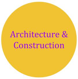 Architecture & Construction cluster
