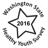 Washington State Healthy Youth Survey 2016 graphic