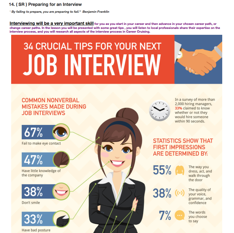 Moodle screenshot tips for job interview