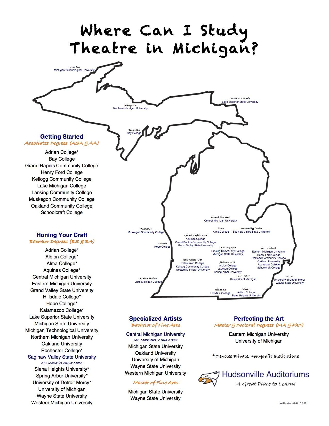 Infographic showing the name and location of every public and private higher educational institution in the State of Michigan offering a theatre degree