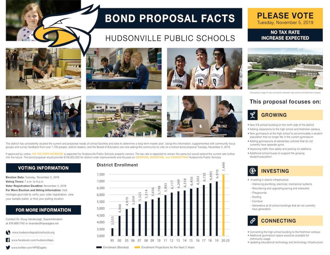 bond proposal facts