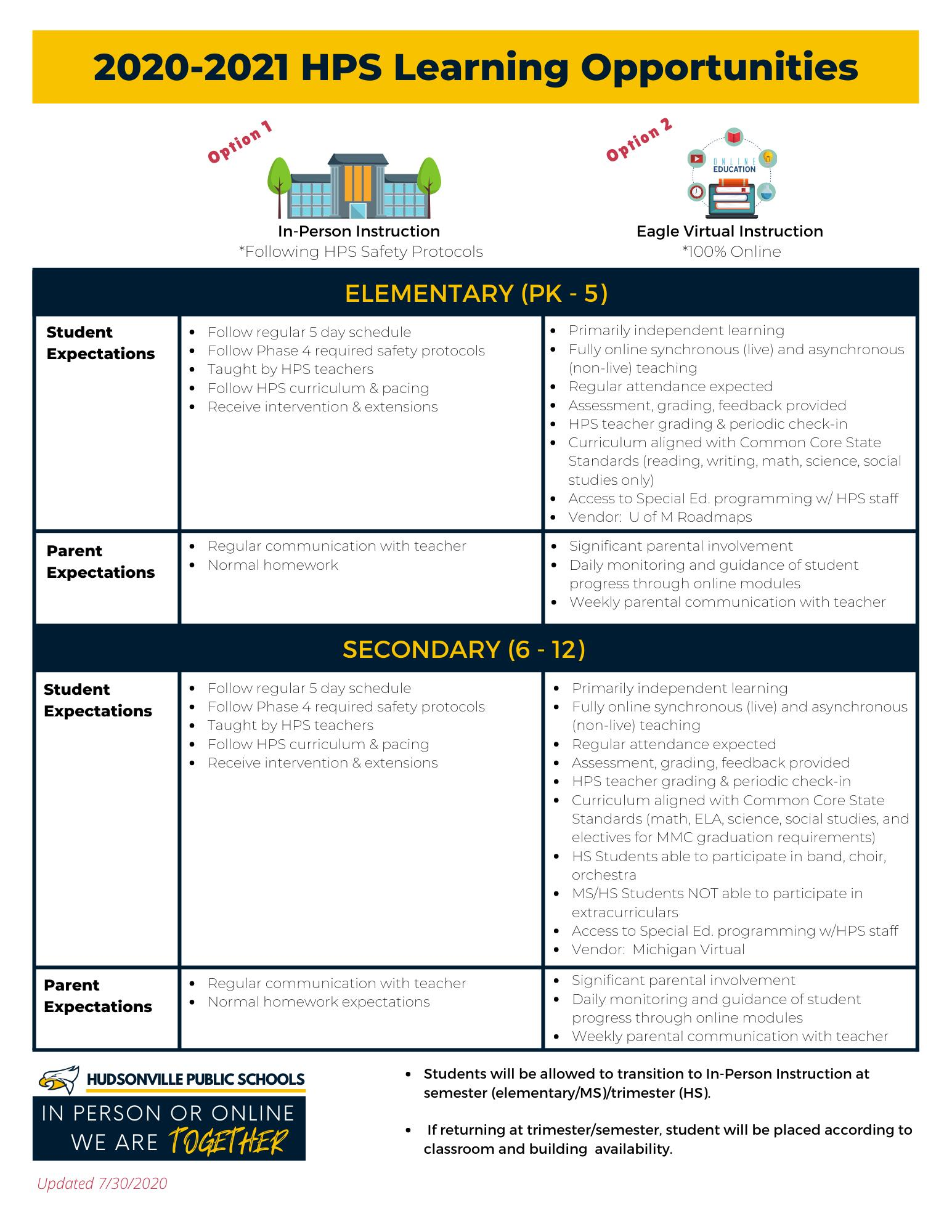 2020-2021 Hudsonville Learning Opportunities document