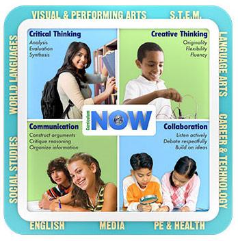 Curriculum Now