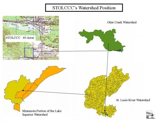 STOLCCC's Watershed Position