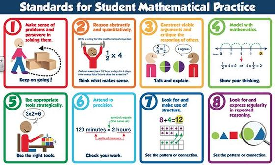 Standards for Student Mathematical Practice