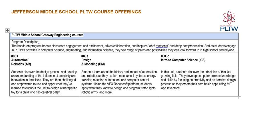 JMS PTLW Course Offerings.jpg