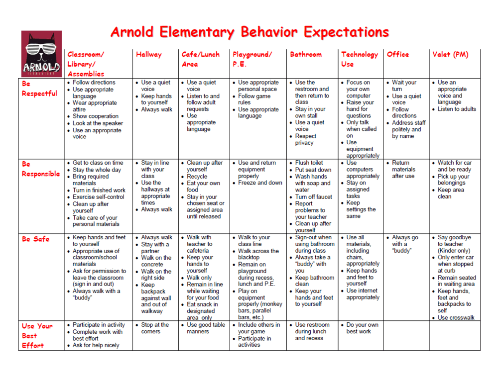 Arnold Elementary Behavior Expectations