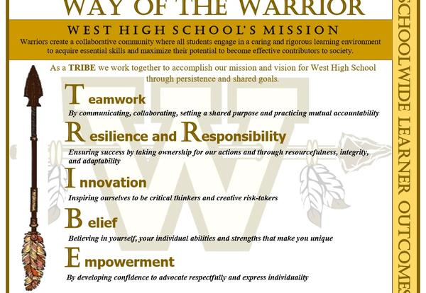 "January ""Way of the Warrior"" Students Recognitized"