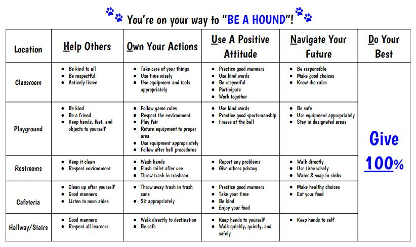 You're on your way to Be a Hound! chart