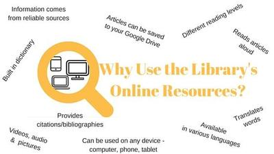 Why Use the Library's Resources?