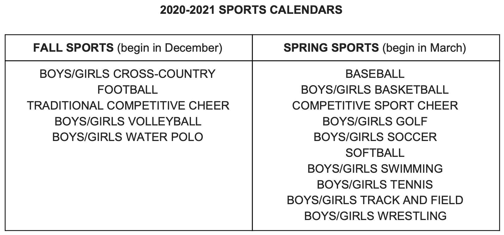 Tusd 2022 23 Calendar.Athletics Torrance High School Athletics