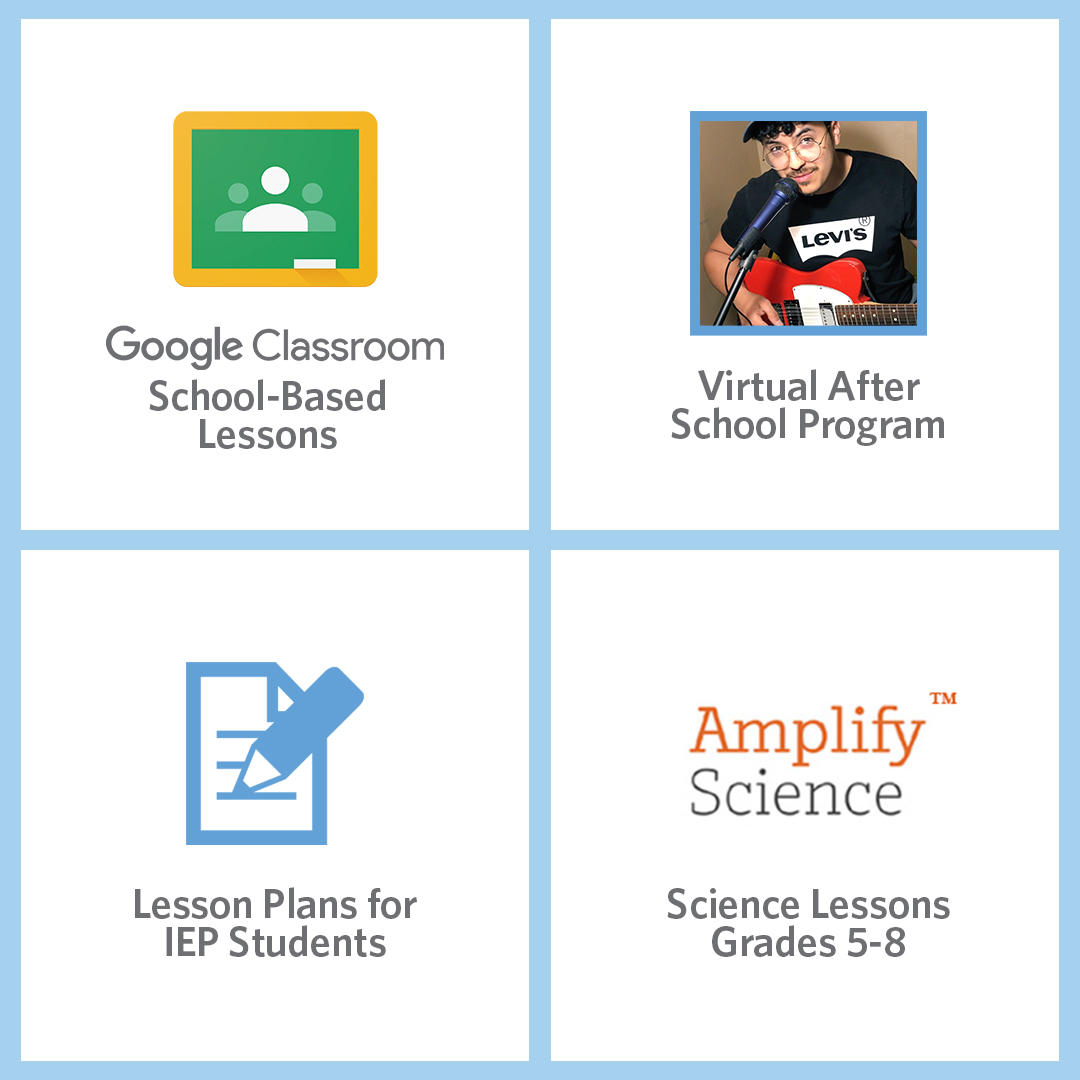 Graphical table showing Google Classroom-related tools