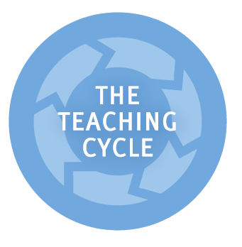 The Teaching Cycle Symbol