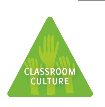 Classroom Culture Symbol