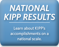 National KIPP Results