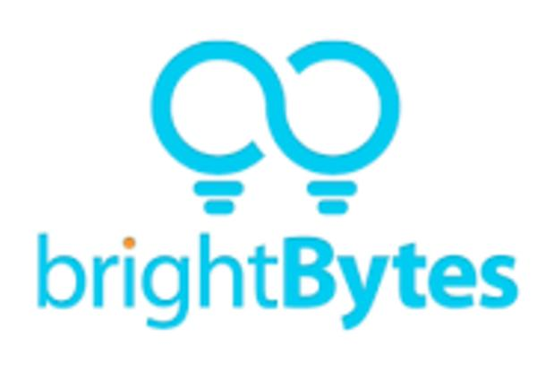 BrightBytes 2018 Spring Survey Results