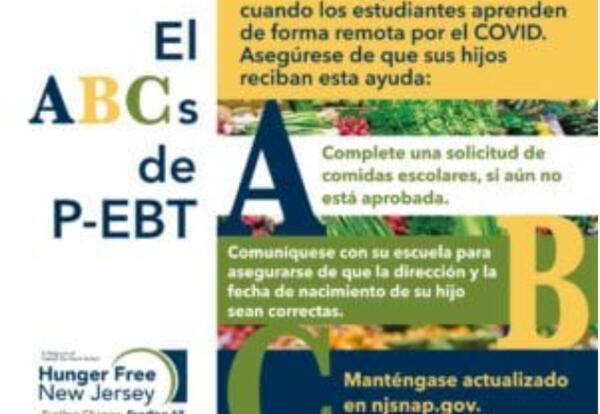 El ABC de P-EBT