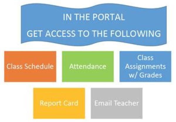 Sign up for the Student + Parent Portal