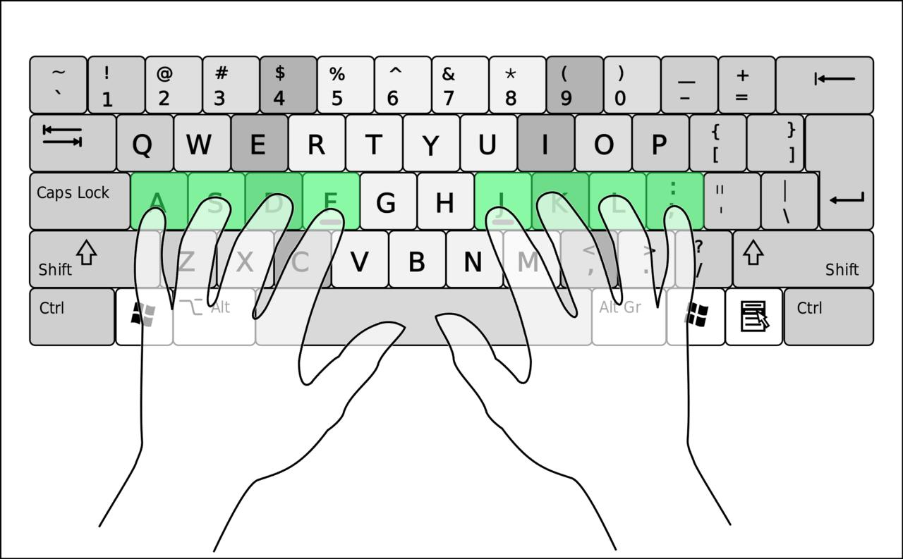 QWERTY Keyboard home keys position