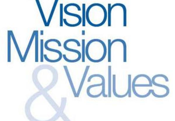 Vision, Mission, Goals, and Values