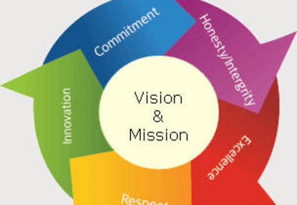 LASD Vision and Mission