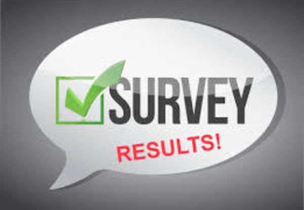 The 2015 Employee Engagement Survey Results Are In!
